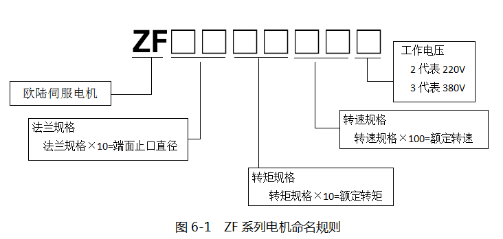 zf规则.png